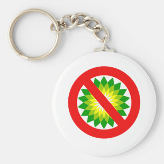 Anti-BP Basic Round Button Key Ring