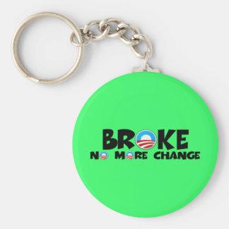 Anti change,anti Obama Basic Round Button Key Ring