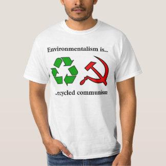 Anti Environmentalism Tshirts