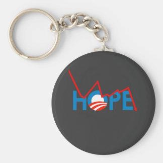 Anti-Obama - Shattered Hope T-shirt Basic Round Button Key Ring