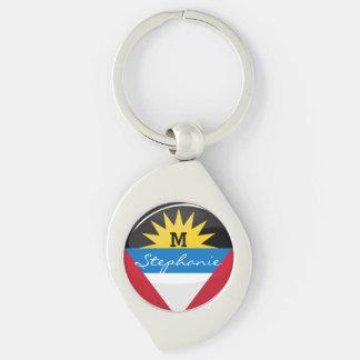 Antigua and Barbuda Glossy Round Flag Keychains