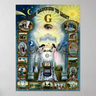 Antique Craft Freemasonry Masonic Hazen Poster