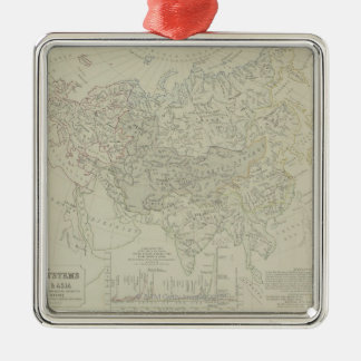 Antique Map of River Systems Christmas Ornament