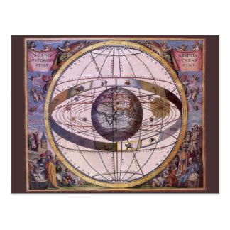 Antique Ptolemaic Solar System, Andreas Cellarius Postcard