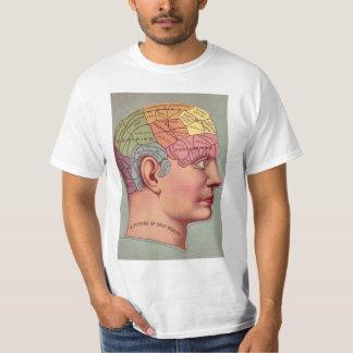 Antique Vintage Mind Brain Map Phrenology head Shirts