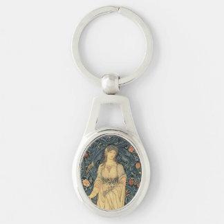Antique William Morris Flora Key Ring