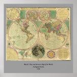 Antique World Map by Carington Bowles, circa 1780