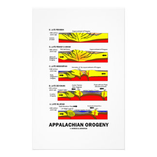 Appalachian Orogeny (Mountain Building Over Time) Customised Stationery