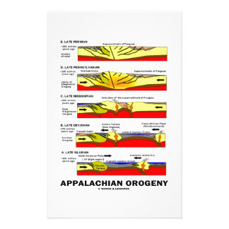 Appalachian Orogeny (Mountain Building Over Time) Personalised Stationery