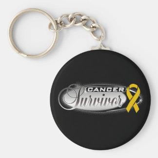 Appendix Cancer Survivor Basic Round Button Key Ring
