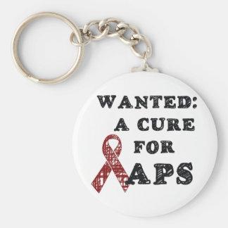 APS Awareness Items Key Ring