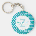 Aqua Quatrefoil Monogram Basic Round Button Key Ring