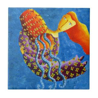 Aquarius Horoscope Zodiac Star Sign Tile