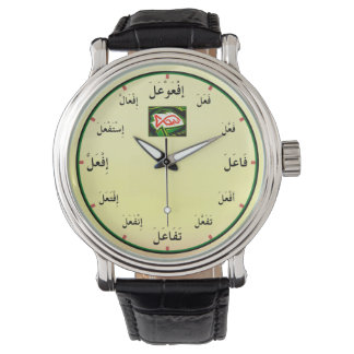 Arabic Verb Forms Watch