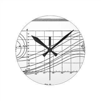 architectural round clock