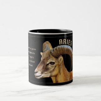 Aries Ram Zodiac Mug with Characteristics