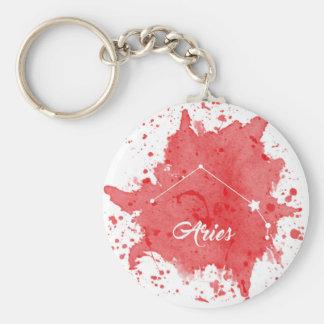 Aries Red Keychain
