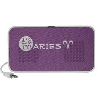 ARIES ZODIAC Symbol Speaker System