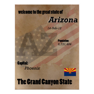 Arizona The Grand Canyon State Classic Poster