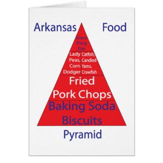 Arkansas Food Pyramid Card