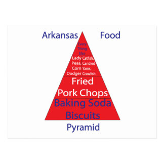 Arkansas Food Pyramid Postcard