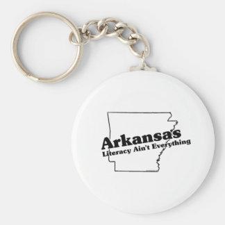 Arkansas State Slogan Key Ring
