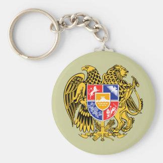 Armenia, Armenia Key Ring