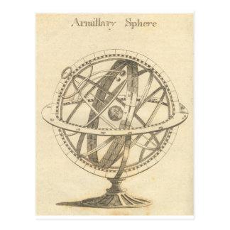 Armillary Sphere Original Sketch Postcards