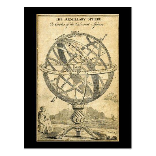 armillary sphere vintage steampunk illustration postcard
