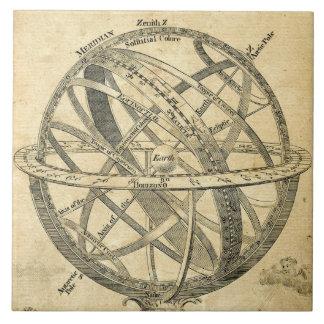 armillary sphere vintage steampunk illustration tile