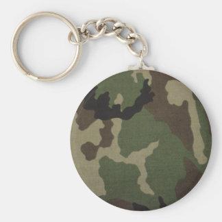 Army Camo Basic Round Button Key Ring