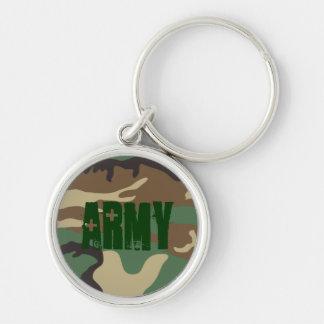 army camo Keychain