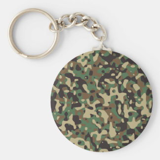 Army camouflage key ring