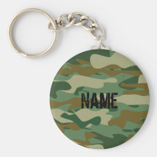 Army camouflage keychain   Hunter green pattern