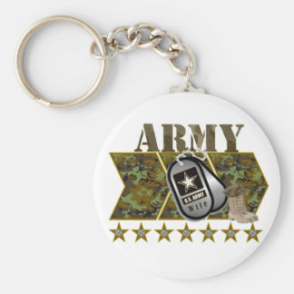 army wife basic round button key ring