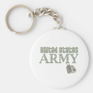 Army Wife - Camo Basic Round Button Key Ring