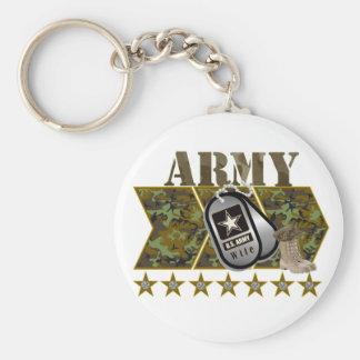 army wife key ring
