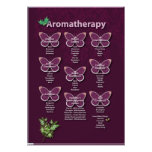 Aromatherapy Poster in Burgundy
