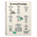 Aromatherapy Quick Reference Chart Notebook
