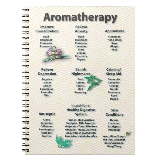Aromatherapy Quick Reference Chart Spiral Notebook