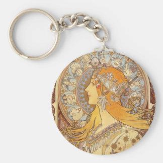 Art Nouveau Alphonse Mucha Zodiac Key Chain