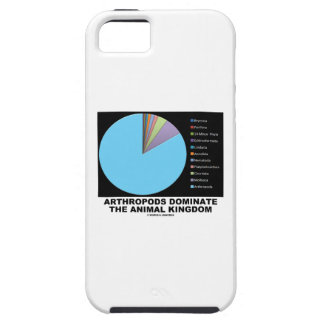 Arthropods Dominate The Animal Kingdom iPhone 5 Cover