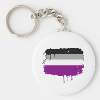 ASEXUAL FLAG DRIPPING KEYCHAIN