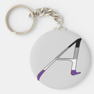 """Asexual Pride """"Scarlet"""" Letter A Basic Round Button Key Ring"""