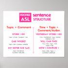ASL Grammar Poster