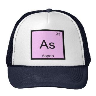 Aspen Name Chemistry Element Periodic Table Cap