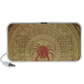Astrological table of Cancer Notebook Speakers