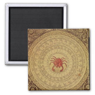 Astrological table of Cancer Square Magnet