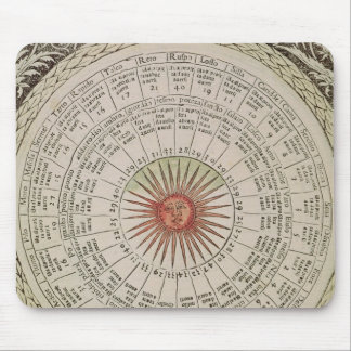 Astrological table of the Sun Mouse Mat