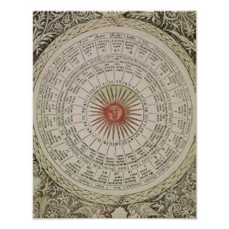 Astrological table of the Sun Poster